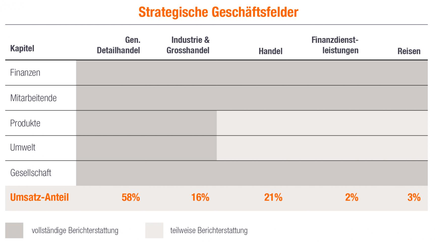 Groß Risikobericht Bericht Vorlage Zeitgenössisch - Entry Level ...